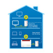 AVM FRITZ!Powerline 1240E WLAN 1200 Mbit/s Collegamento ethernet LAN Wi-Fi Rosso, Bianco 2 pezzo(i)