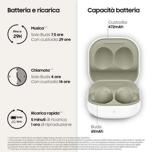 Samsung Galaxy Buds2 Auricolari Bluetooth Olive Batteria 472 mAh