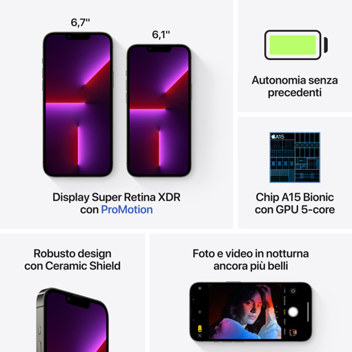 Apple iPhone 13 Pro 1TB Grafite